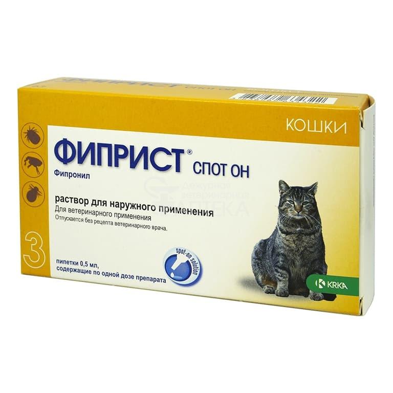 Лекарственные препараты для кошек и котов