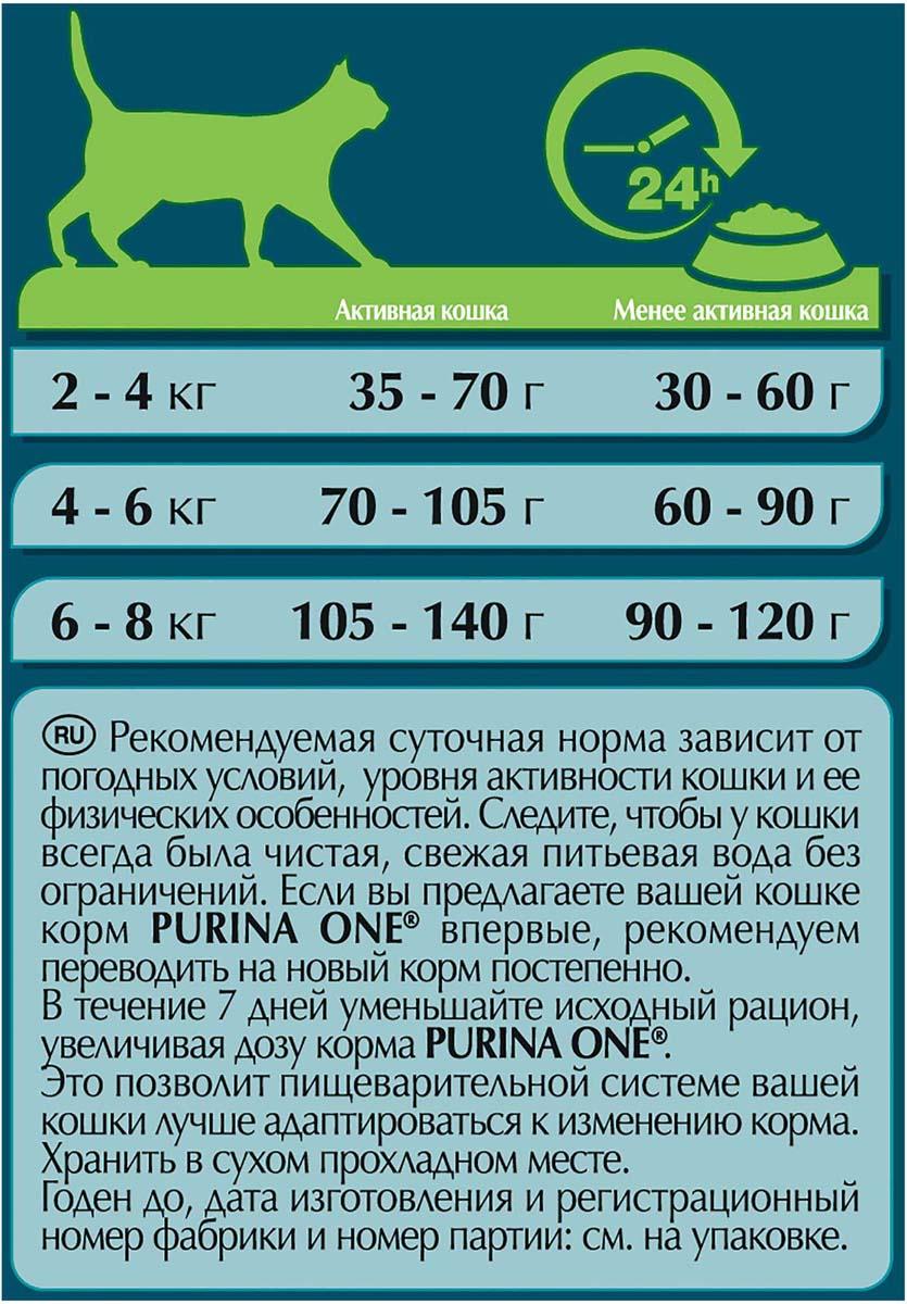 Сколько сухого корма нужно кошке в день: таблица