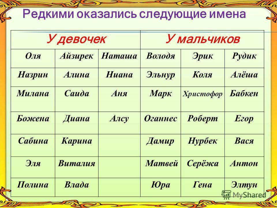 Имена для котов: русские варианты красивых кличек