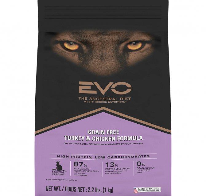 Innova EVO: философия здорового питания для вашей кошки