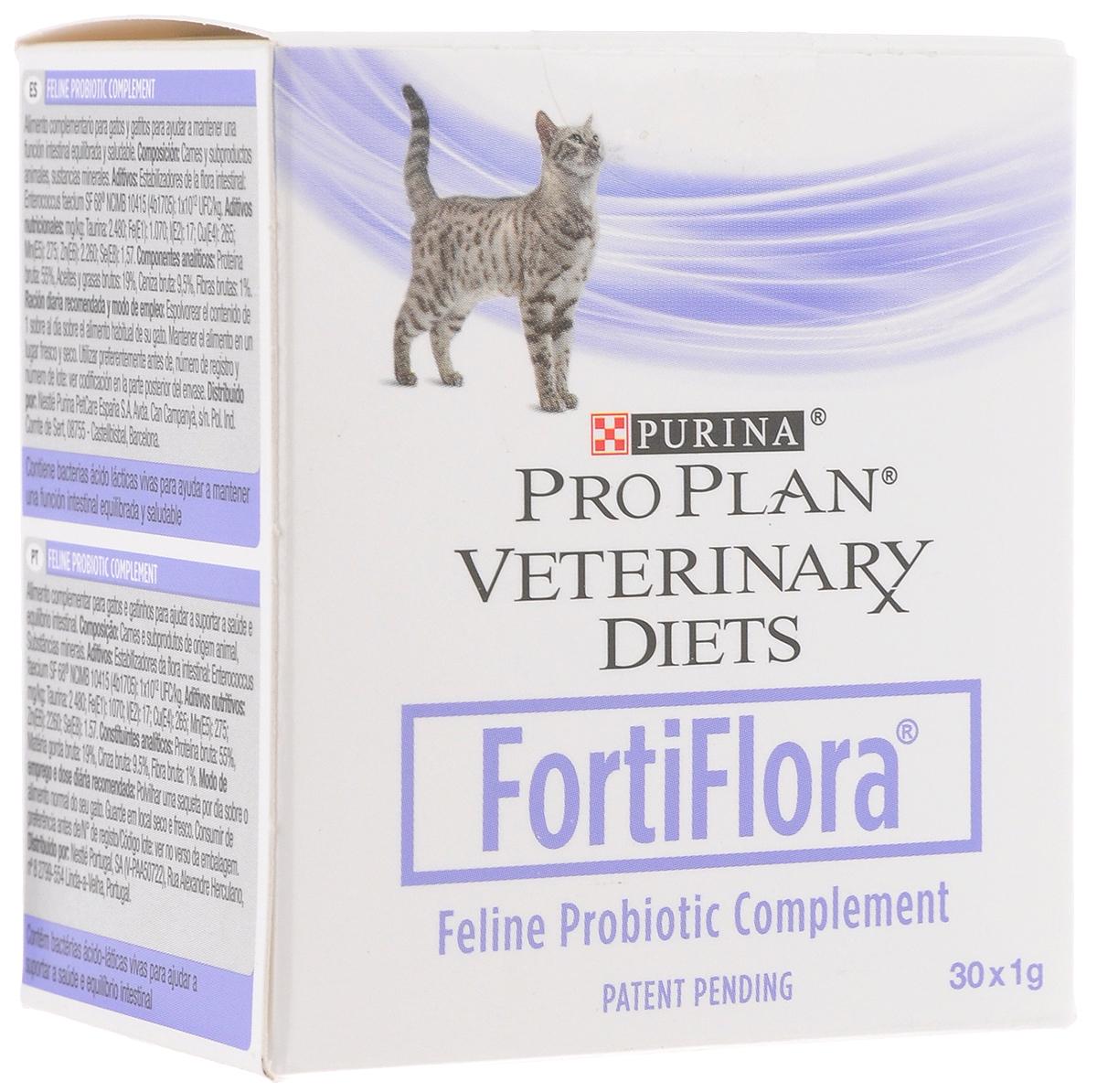 Фортифлора: рекомендации по применению