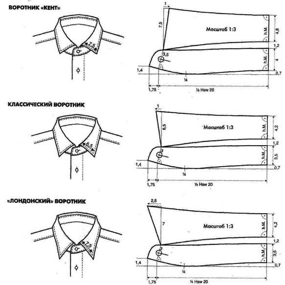 Воротник для кошки: как сделать своими руками