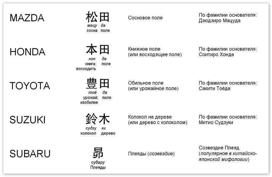 Японские имена для кошек: лучшие варианты кличек