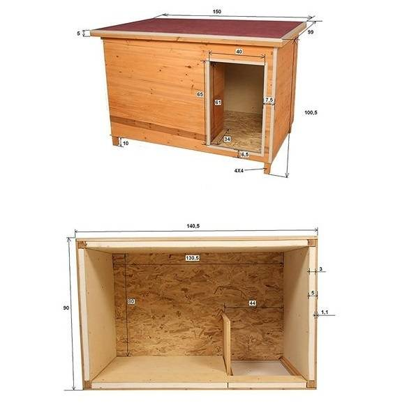 Размеры будки для овчарки: как построить, чертежи