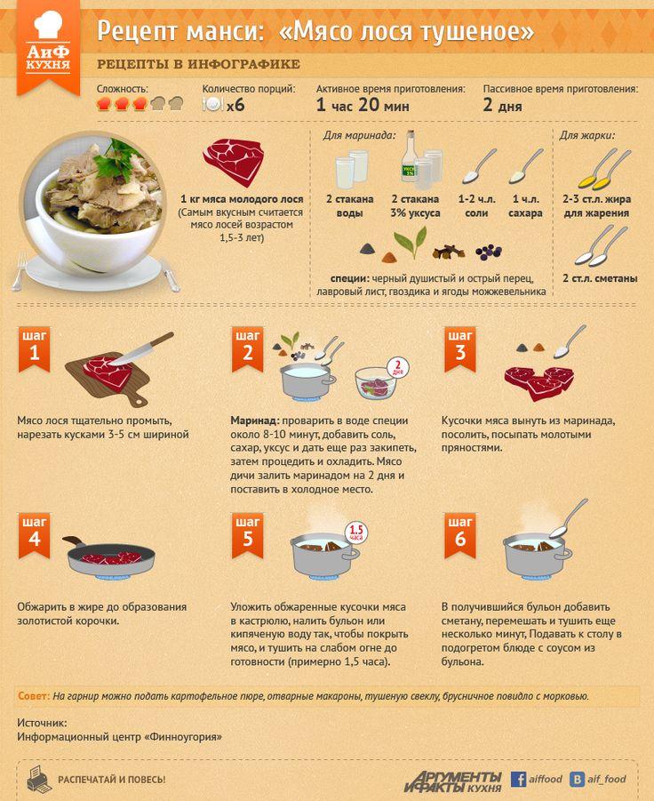 Можно ли солить еду собакам при готовке пищи