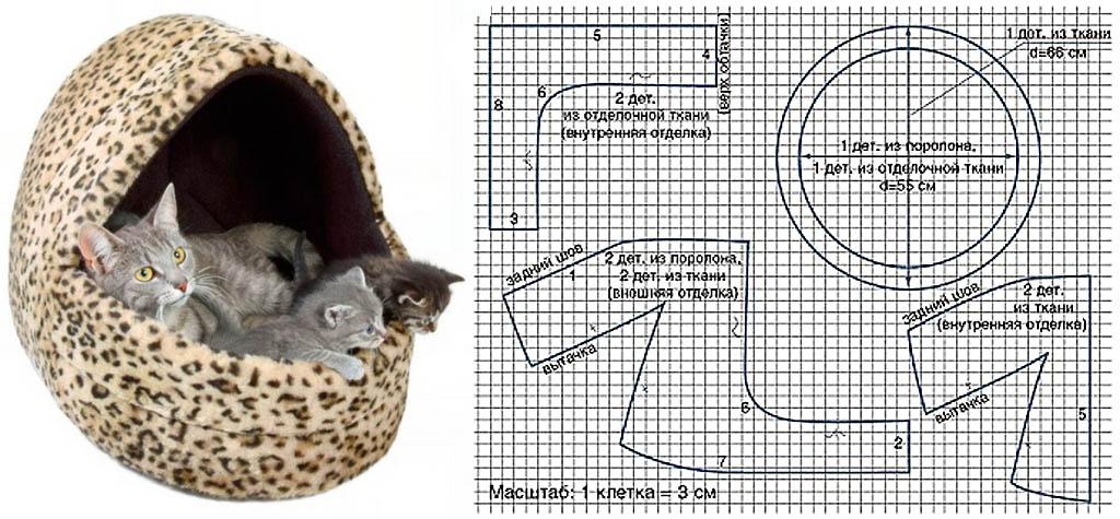 Что такое лежанка для кошки и как её сделать своими руками