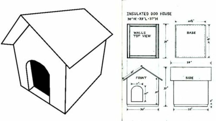 Будка для собаки своими руками: чертежи и размеры
